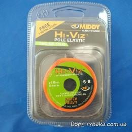Резина амортизационная для штекерного удилища Middy Carp  5+1м 1 мм оранжевая (9996497)