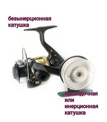 безынерционная и инерционная катушки